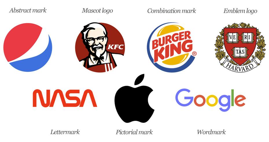 7-types-of-logos
